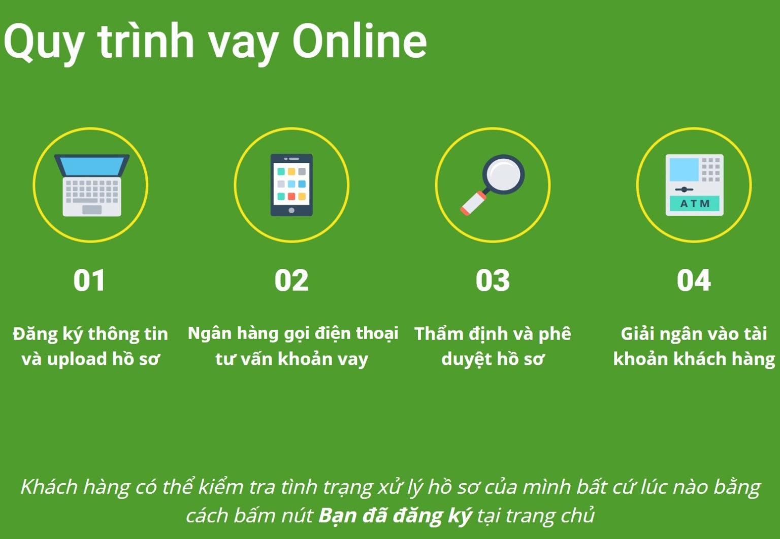 Đăng ký vay online tại ngân hàng VPBank